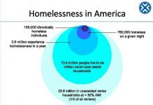 America_Homeless_Counts.jpg